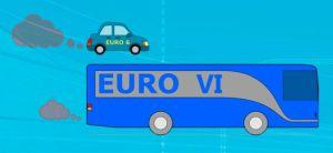 Nye dieselpersonbiler slipper ut langt mer avgasser enn det typegodkjenningen tilsier. Det er konklusjonen i en rapport fra Transportøkonomisk institutt (Foto: Transportøkonomisk institutt)
