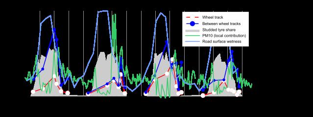 Figur 2.png
